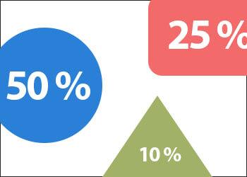 kaip apskaiciuoti procentus